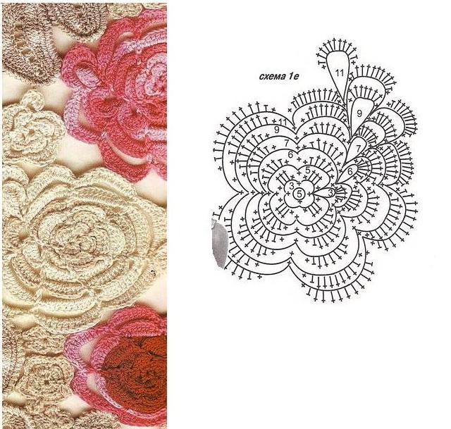 Как связать красивую розу крючком: три мастер-класса