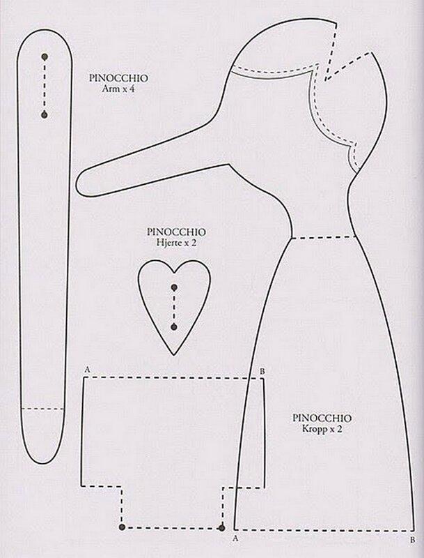 Выкройка козы тильды в натуральную величину. выкройка тильда коза и мастер-класс по пошиву