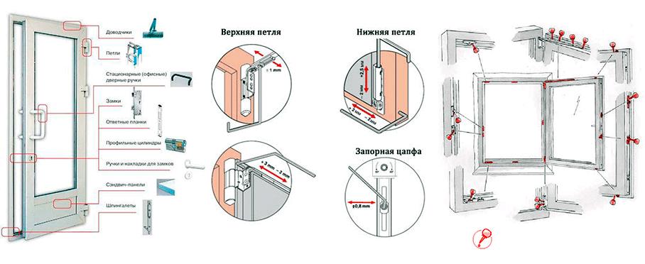 5 способов отделки межкомнатных дверей. как выполнить работу и что для этого нужно?