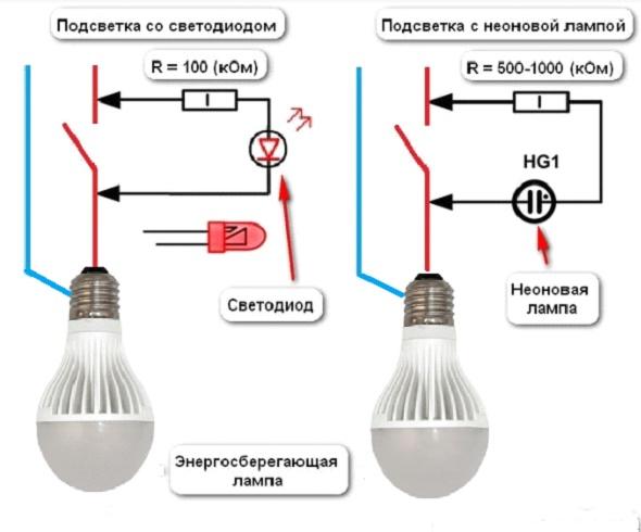 Как отключить светодиод в выключателе: удаляем индикатор света, почему моргают светодиодные лампы при подсветке выключателя